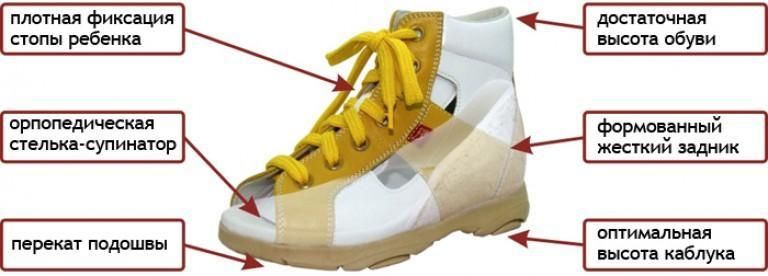 Что делает обувь ортопедической?