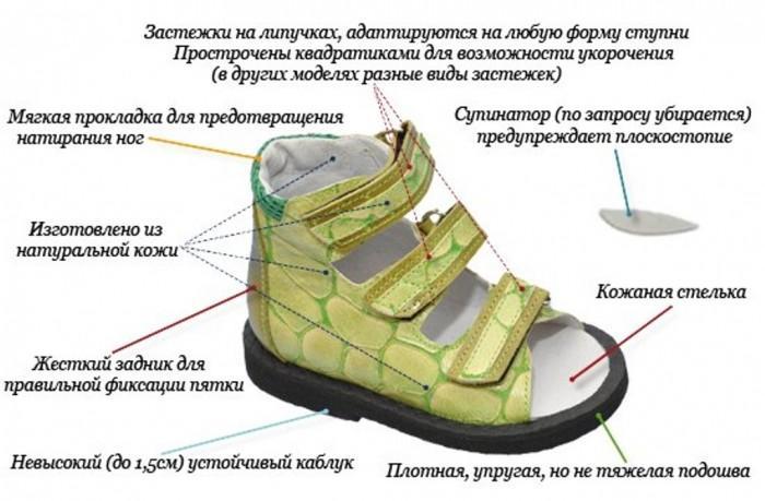 Преимущества профилактической ортопедической обуви