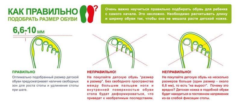 Советы по приобретению ортопедической обуви для деток